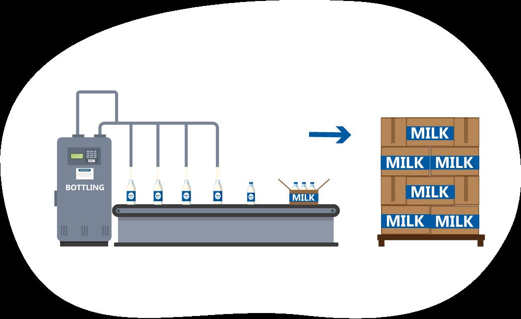 牛乳の検査